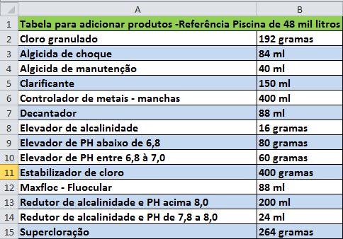 Tabela_adicionar.nova