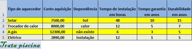 grafico_aquecedor
