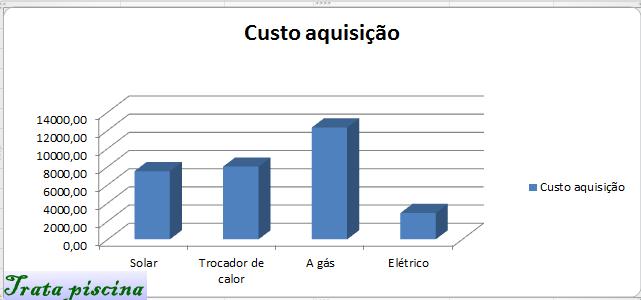 grafico_aquecedor_inicial